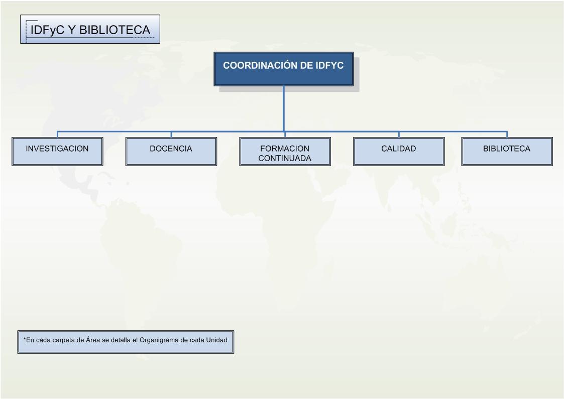 WEB IDFYC ORGANIGRAMA 2013