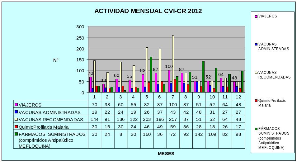 WEB MedPrev Activ2012